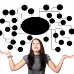 Mindfulness: 8 Settimane Per Imparare A Gestire Lo Stress