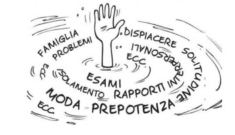 Ansia: Fondamenti Teorici, Assessment E Trattamento