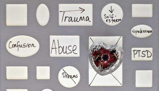 Dissociazione E Autolesionismo Nei Sopravvissuti A Eventi Traumatici